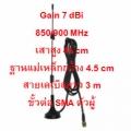 GSM-ANT-B